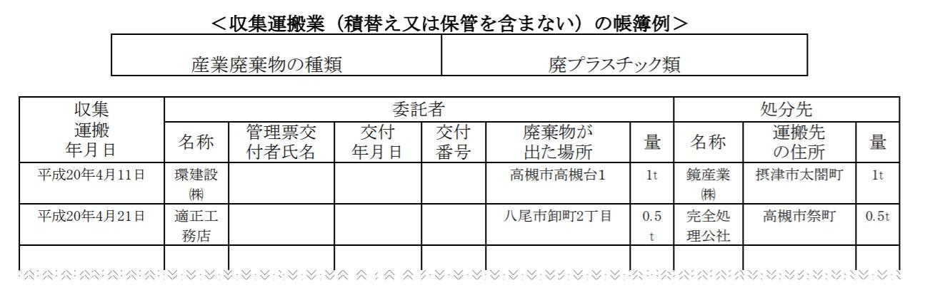 収集運搬業(積替え又は保管を含まない)の帳簿例
