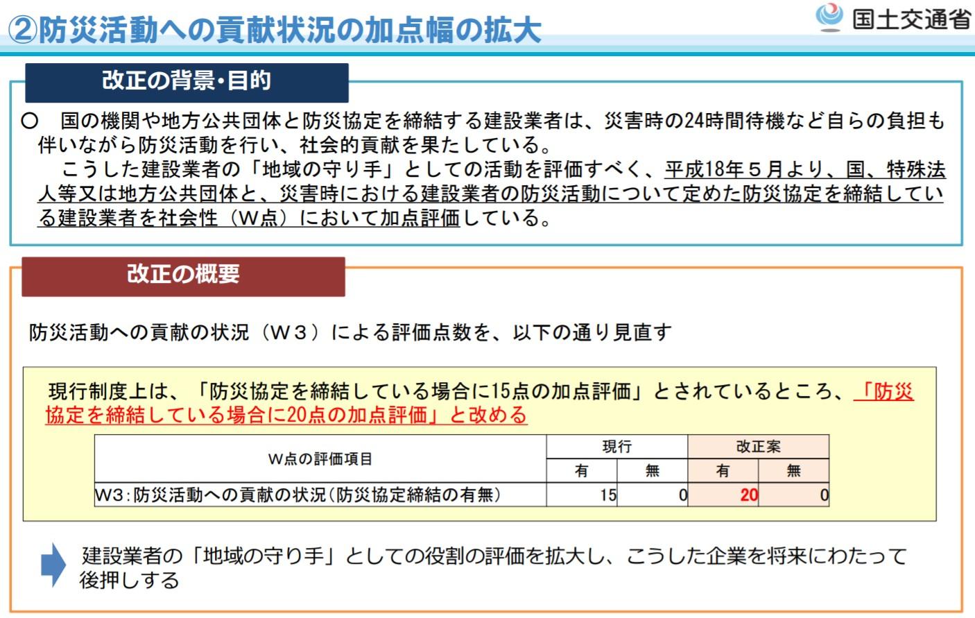 経審改正2