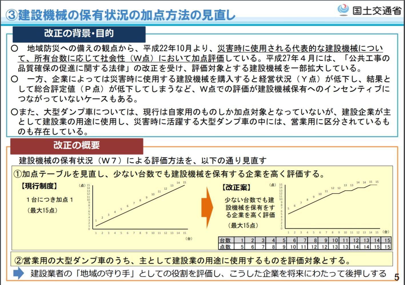 経審改正3