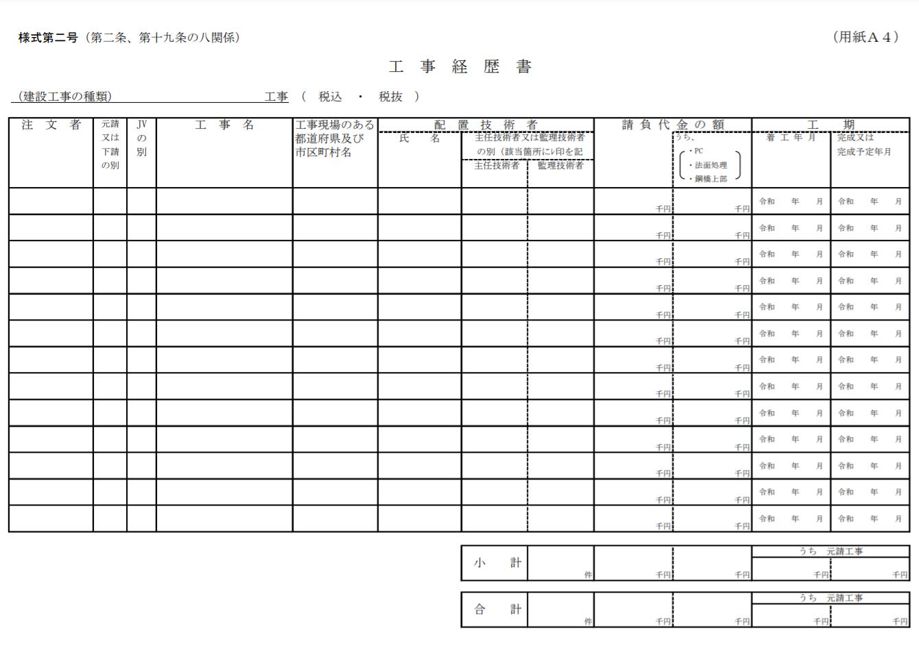 【経審】工事経歴書の工事契約書の写し等の提示が上位5件→3件に(2021.4.1~)