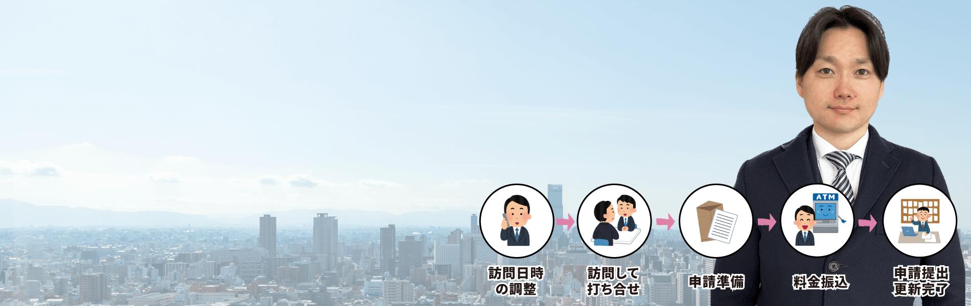 大阪府の申請なら行政書士大倉事務所へ